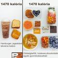 Képeken mutatjuk, hogy önmagában a kalória egy megtévesztő szám