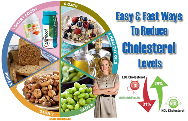 easy-ways-to-reduce-cholesterol-levels.jpg
