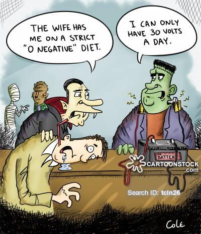 food-drink-monster-o_negative-blood_type-blood_group-vampire-tcln26_low.jpg