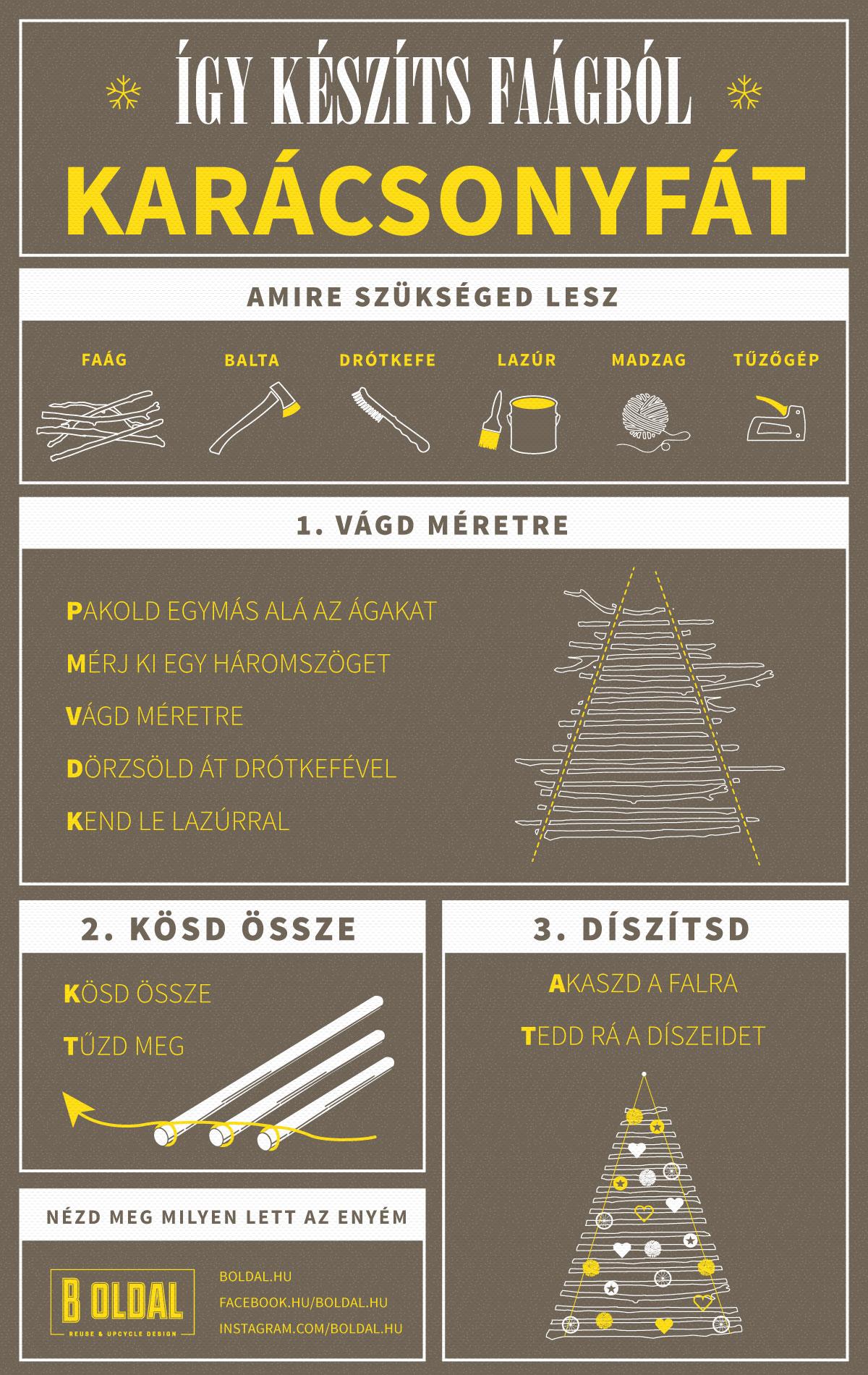 20-paradicsom-karobol-karacsonyfa-infographic-b-oldal.jpg