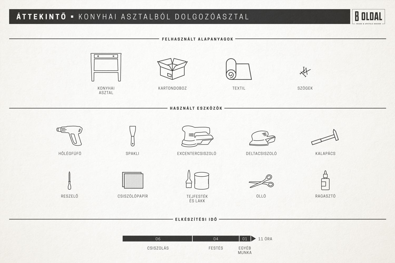 24-konyhai-kis-asztalbol-dolgozoasztal-17-b-oldal.jpg