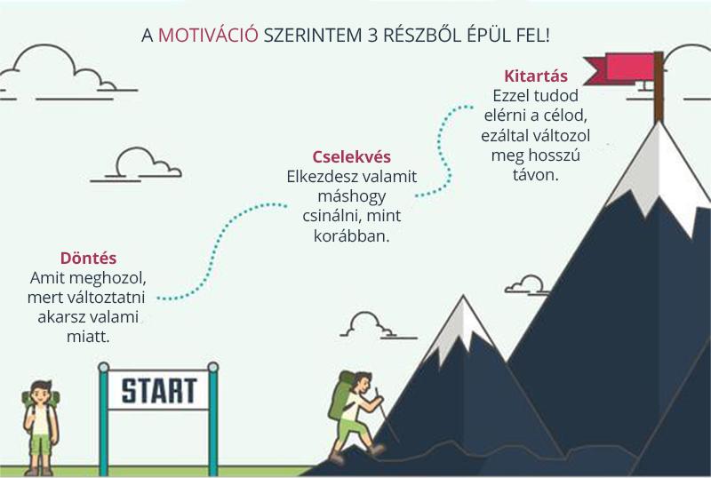 motivacio1.jpg