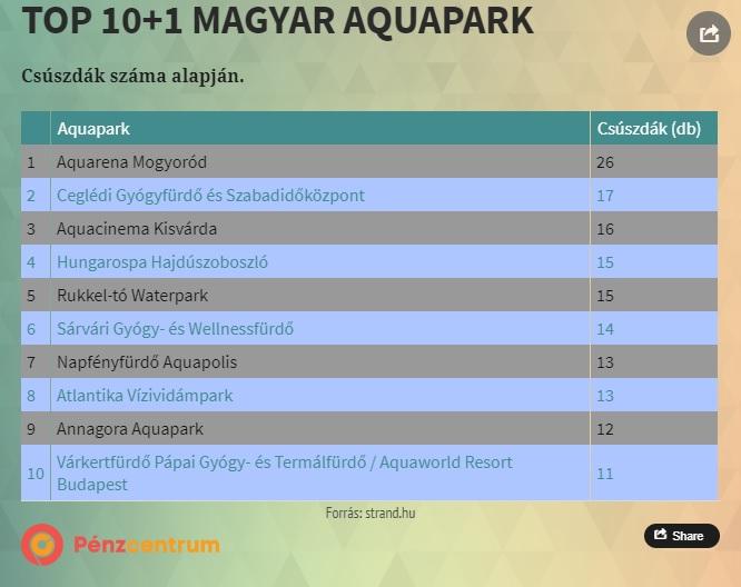 aquapark-csuszdak.jpg