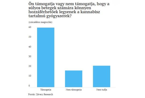kannabisz-zavech-infografika.jpg