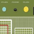 RETTEGHETNEK A VÍZILABDÁSOK, KÉZISEK, FOCISTÁK ÉS A TÖBBIEK: Idén 10 milliárdokkal vágják meg a sportra költött Tao-támogatást