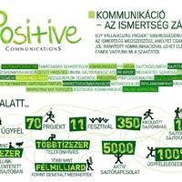 A Positive Communications kommunikációs kampányt ajándékoz