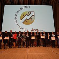 Kiválasztották 2014 Legjobb Munkahelyeit