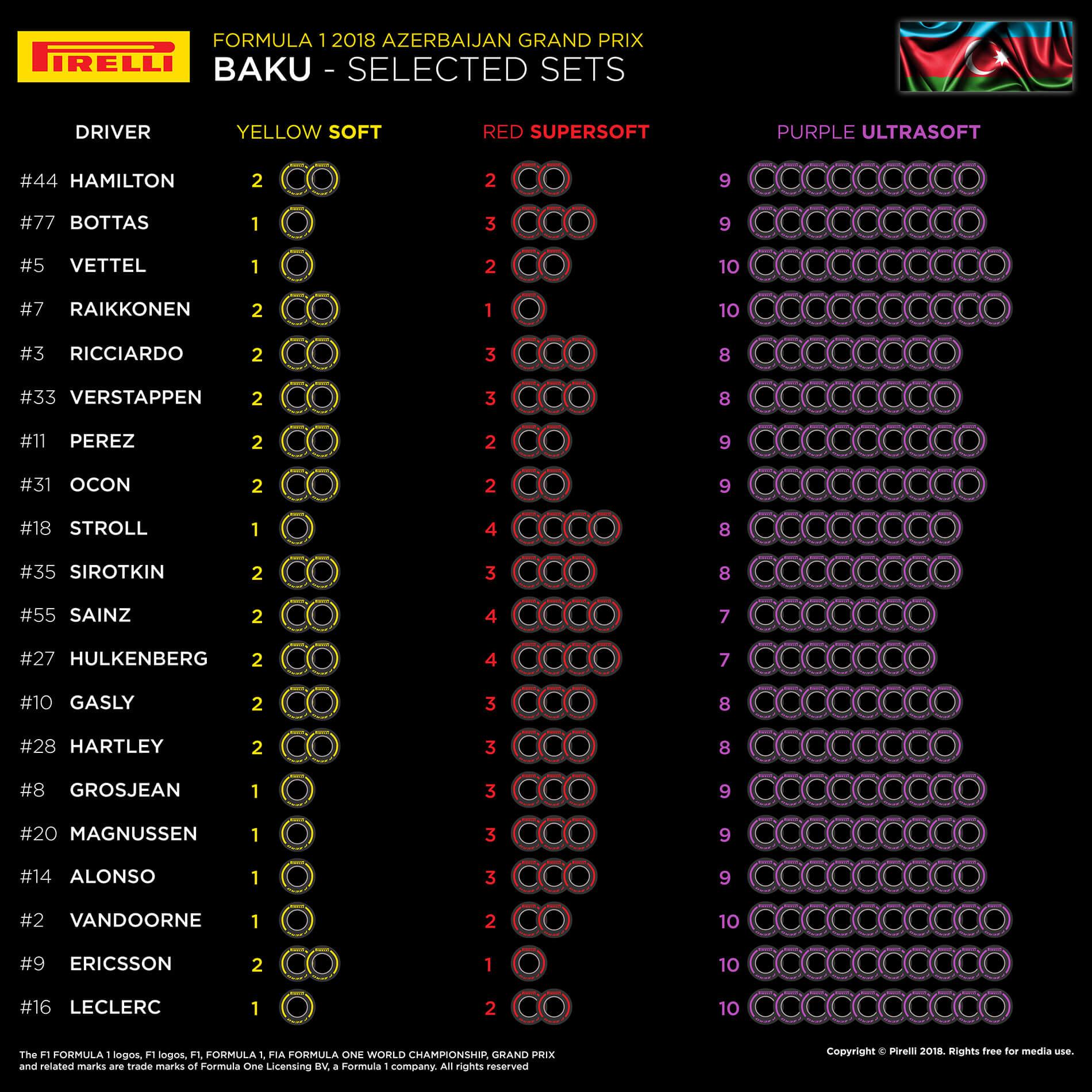 20859_04-az-selected-sets-per-driver-en.jpg