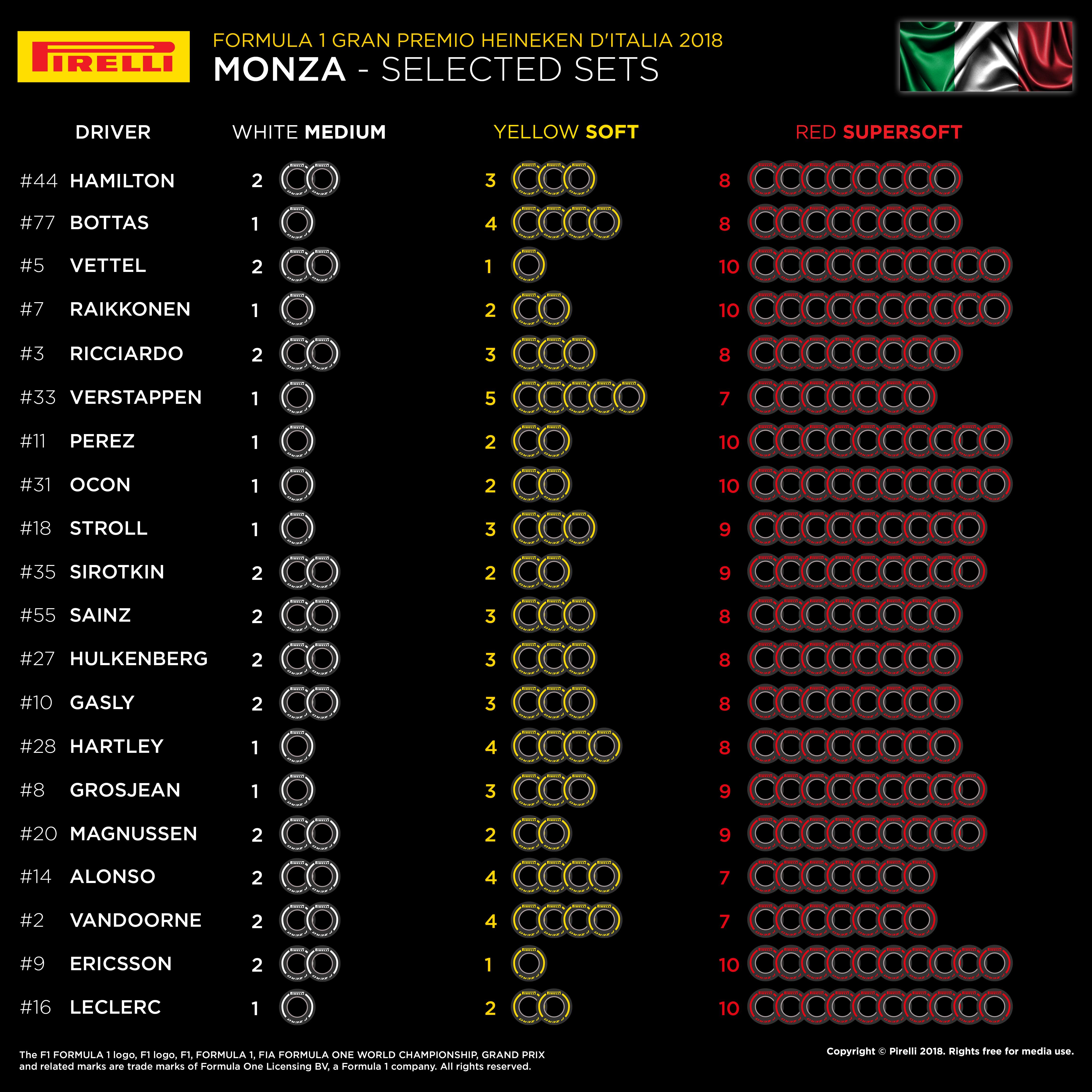 22336_14-it-selected-sets-per-driver-en.JPG