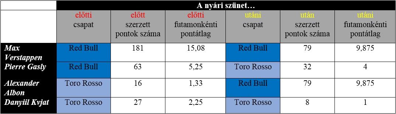 rb-tr_tablazat.jpg