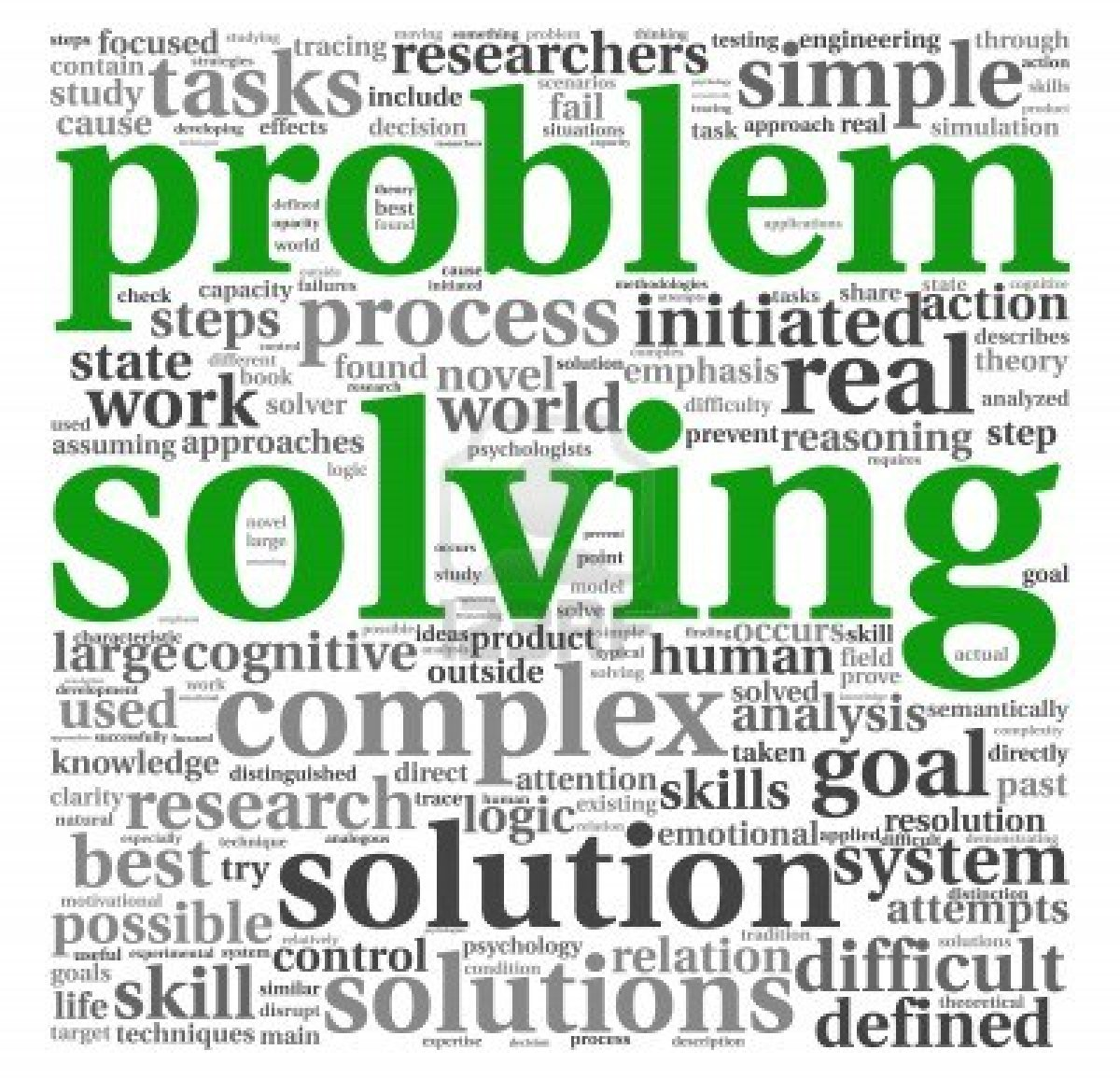 problem-solving-concept-in-word-tag-cloud-on-white-background.jpg