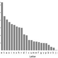 Szókincsfejlesztés (12) – BS-KEYWORD módszer – V, W, Y – példa-lista