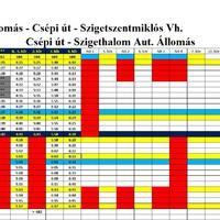 BSZE: Interaktív menetrend módosítás - 684-es Csépi járat 6:10 - 6:47