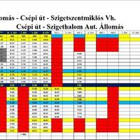 BSZE: Interaktív menetrend módosítás - 684-es Csépi járat - NAGY BUSZ 6:50 - 7:16
