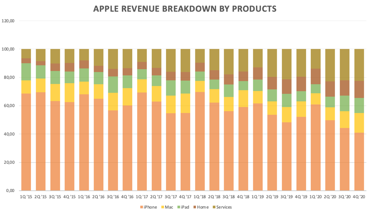 apple3.png