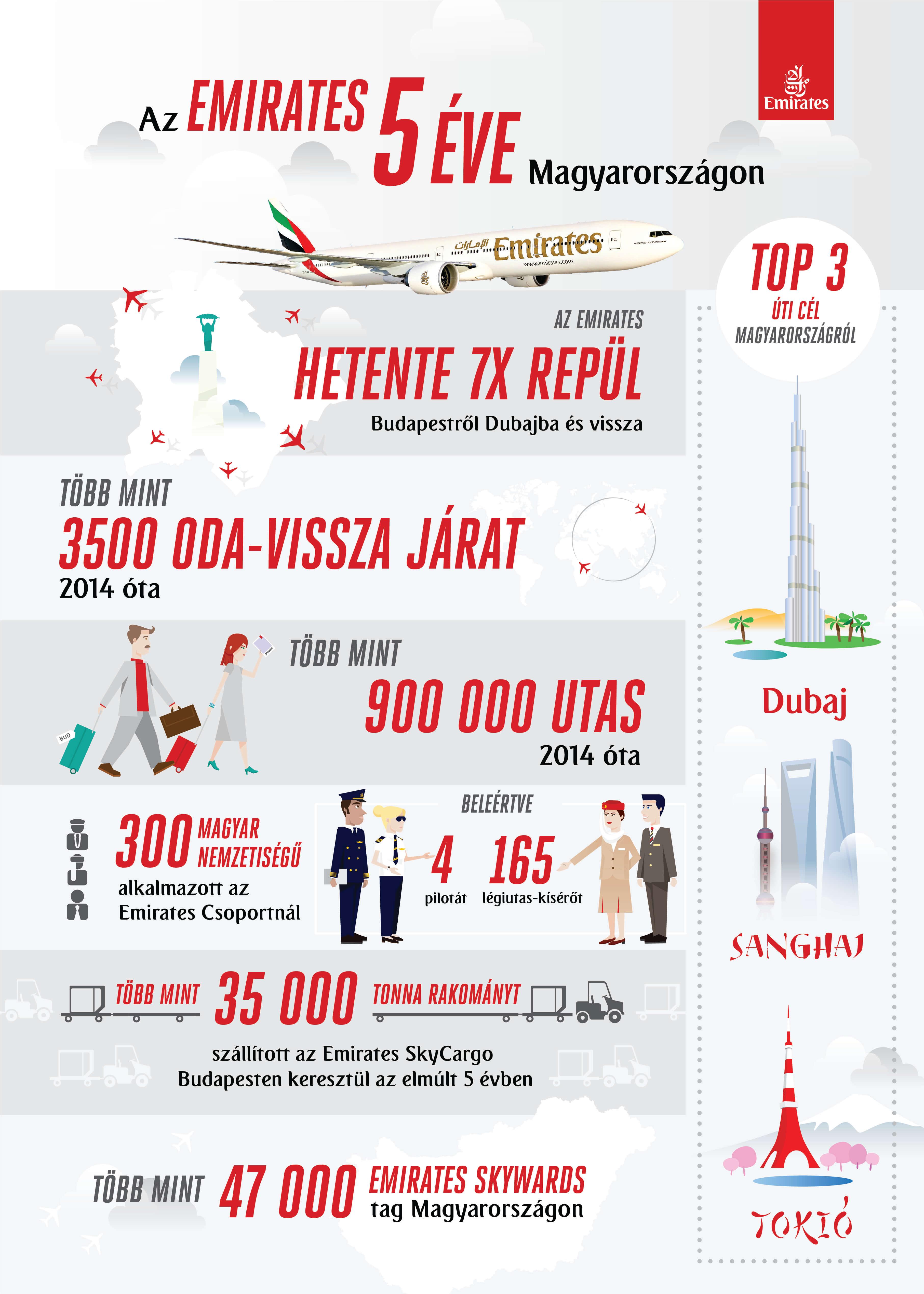emirates_infografika_2.jpg