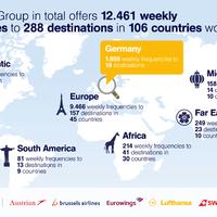 Bemutatkoznak a Lufthansa Csoport 2017/2018-as téli menetrendjének új járatai!