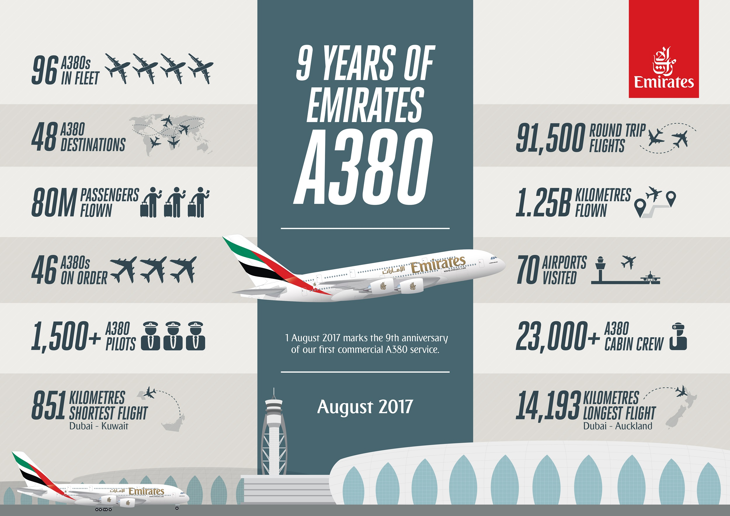 emirates_a380_infografika.jpg