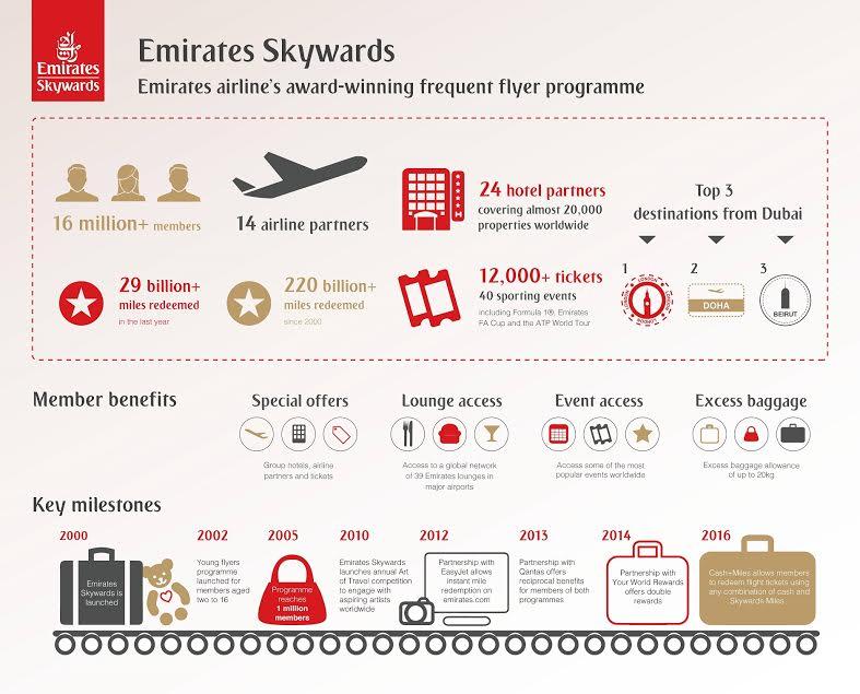 emiratessky.jpg