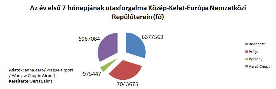 statisztika1.jpg