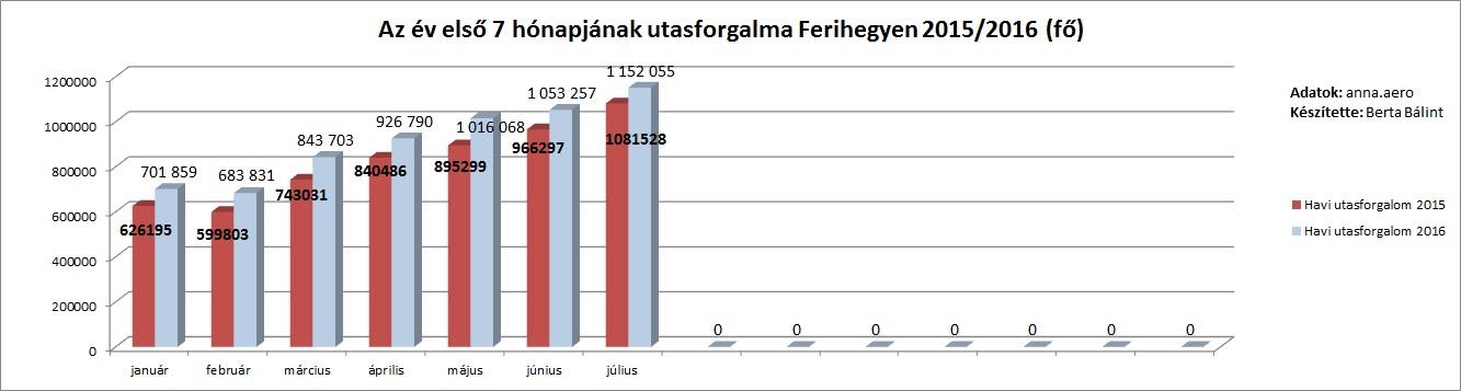 statisztika4.jpg