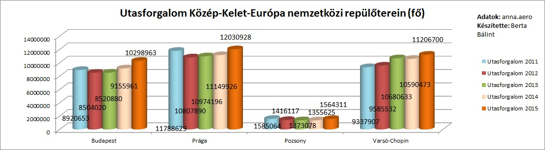 statisztika6.jpg