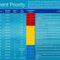 Microsoft frissítőkedd - 2010. október