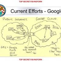 Lerajzoltam: Titkosítás vs. Felhő vs. NSA