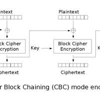 Régi-új SSL/TLS támadás