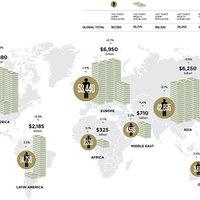 Ötmilliárd dollárt buktak a magyar burzsujok