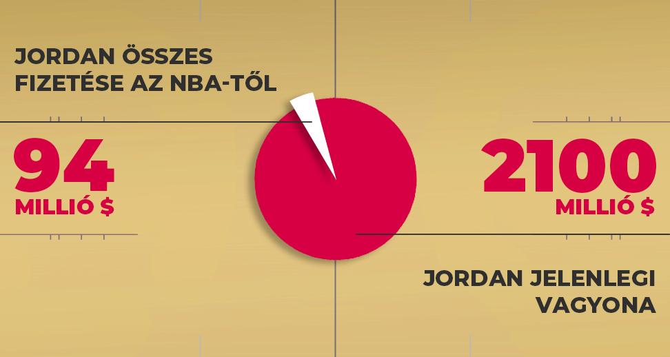 jordan_infograph2.jpg