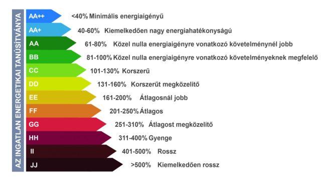 energetikai_skala.jpg