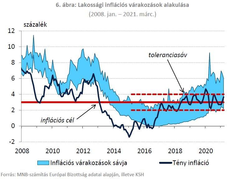 inflacio_var.jpg