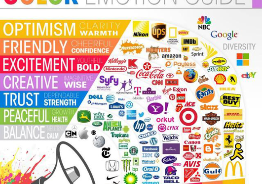 Megmutatjuk, hogy melyik szín mit árul el a cégedről!
