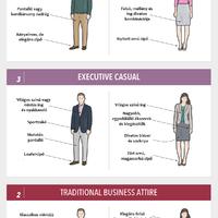 Útmutató munkahelyi öltözködéshez