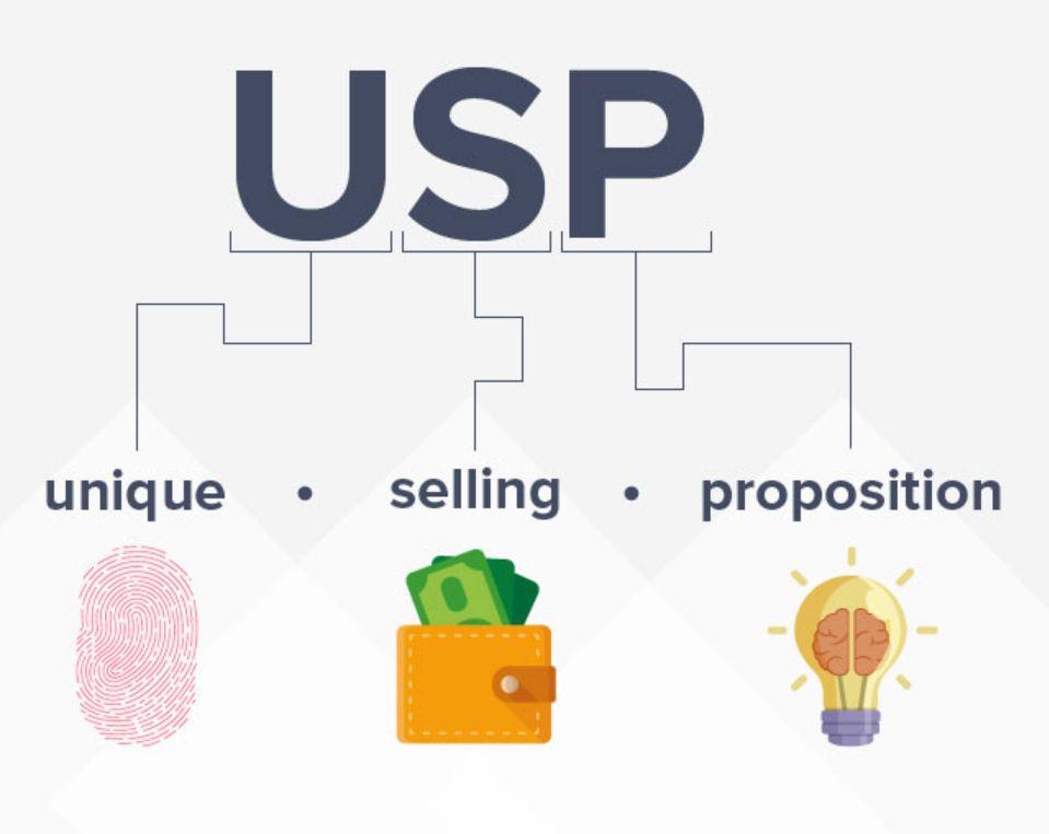 Unique Selling Proposition (USP) megértése, meghatározása