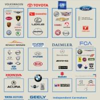 Végre itt egy normális autóipari tabló