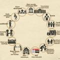 A norvég care farm rendszer - 2. rész