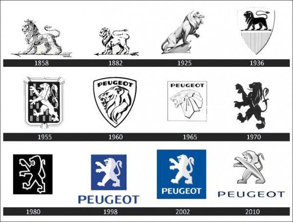 5 világhírű autómárka logójának története - cartárs