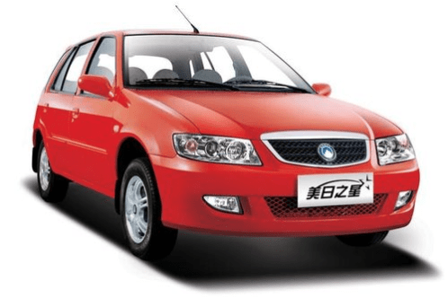 auto-sales-statistics-china-geely_merrie_mr-hatchback.png