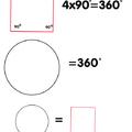 A kör négyszögesítése