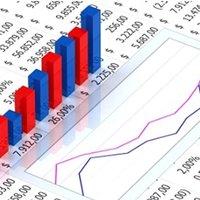 Pénzügyi elemzés II. cikk