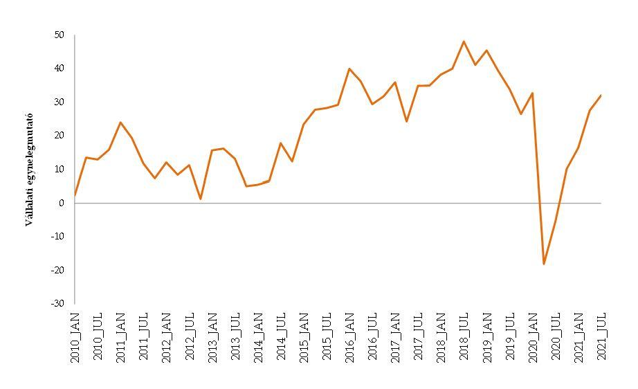1_grafikon.JPG