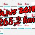 2018 Július