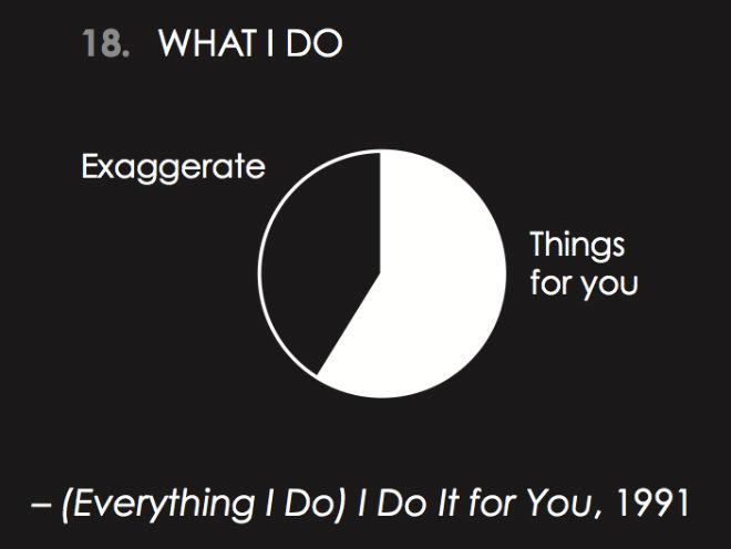 everything-i-do.jpg