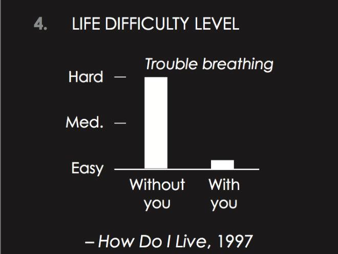 how-do-i-live.jpg