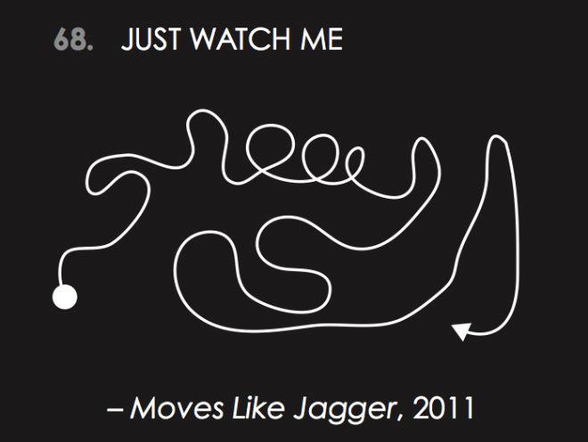 moves-like-jagger.jpg