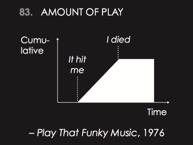 play-that-.jpg