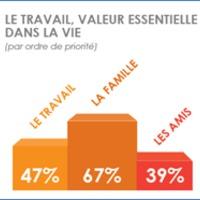 A francia fiatalok készek elhagyni hazájukat  (2015. március 15.)