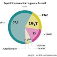 Veszélyben a Renault-Nissan házasság? ( 2015. április 26.)